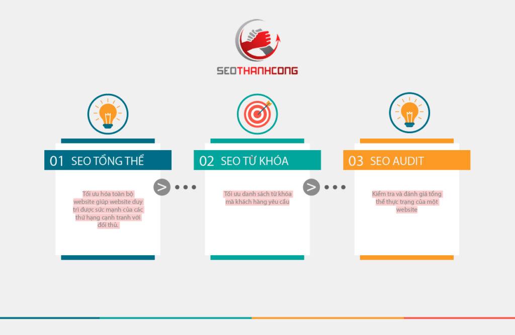 3 dịch vụ Seo tại Hà Nội - Seo Thành Công cung cấp