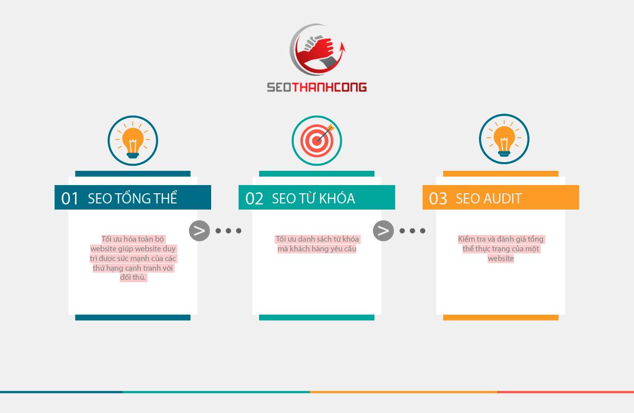 #3 dịch vụ Seo tại Hà Nội do Seo Thành Công cung cấp