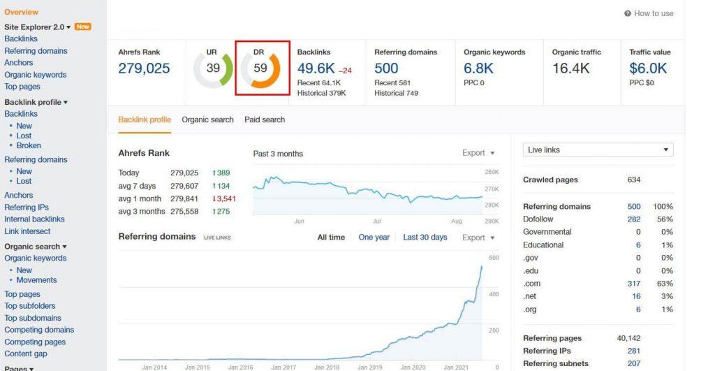 Tính năng Domain Rating