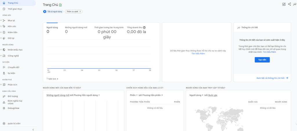 Cài đặt Google Analytics thành công!