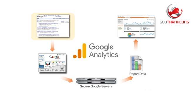 Cách GA xử lý dữ liệu
