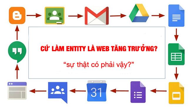 Nhận định sai lầm khi làm Google Entity